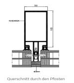 Querschnitt durch den Pfosten - MB-SR50N EFEKT